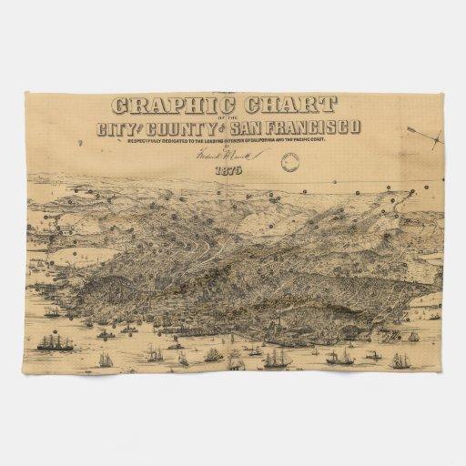 Mapa ilustrado del vintage de San Francisco (1875) Toalla