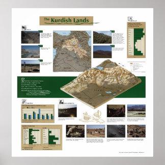 Mapa kurdo 1992 de las tierras posters