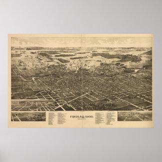 Mapa panorámico antiguo de Findlay Ohio 1889 Poster