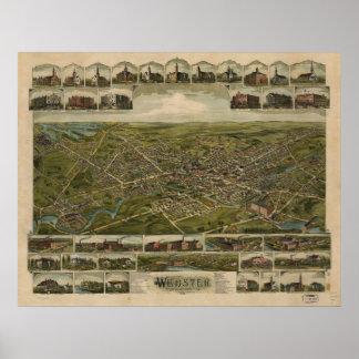 Mapa panorámico antiguo de Webster Massachusetts 1 Posters