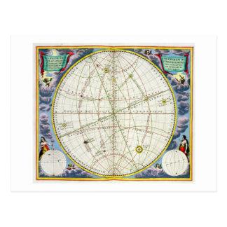 Mapa que traza el movimiento de la tierra y de los tarjetas postales