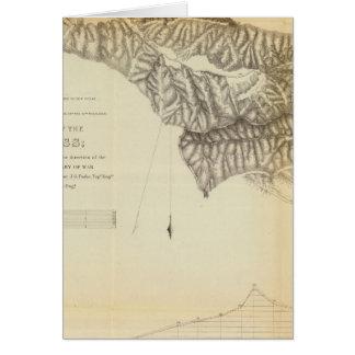 Mapa y perfil del paso de Tejon Tarjetón