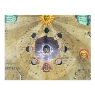 Mapas y constelaciones astronómicos del vintage tarjeta postal