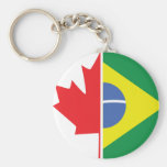 Maple Brasil keychain