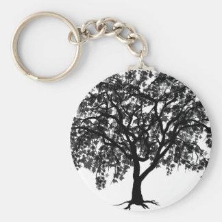 Maple Keychains