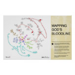 Mapping God's Bloodline Print
