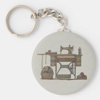 Máquina de coser y gatitos del pedal llavero redondo tipo pin