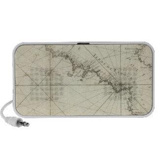 Mar Mediterráneo iPhone Altavoces