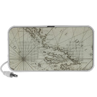 Mar Mediterráneo Laptop Altavoz