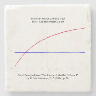 Marble Coaster: Graph of Marble on a Metal Track Stone Coaster