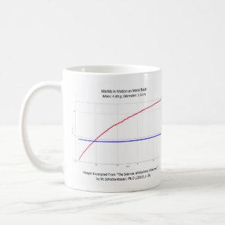 Marble on Metal Track Graph Mug