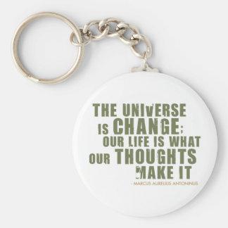 Marcus Aurelius Antoninus Quote Keychain