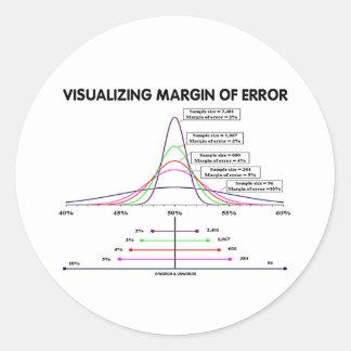 Margen de error de visualización pegatina redonda