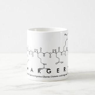 Margery peptide name mug