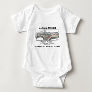 Mariana Trench Deepest Point In Earth's Oceans Baby Bodysuit