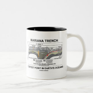 Mariana Trench Deepest Point In Earth's Oceans Two-Tone Coffee Mug
