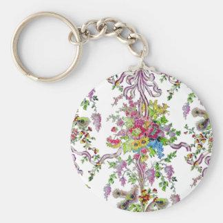 Marie Antoinette's Boudoir Keychain