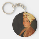 Marie Laveau: The Voodoo Queen Key Chains