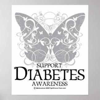 Mariposa de la diabetes póster