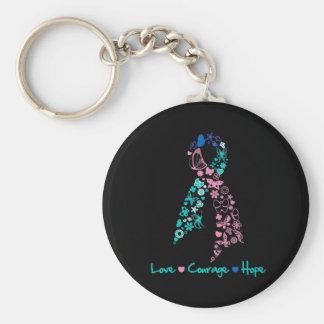 Mariposa de la esperanza del valor del amor - llavero redondo tipo pin