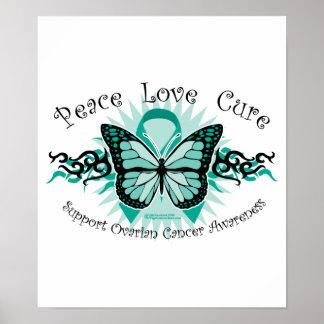 Mariposa del cáncer ovárico tribal póster