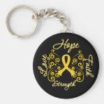 Mariposa del lema de la esperanza de la endometrio llavero