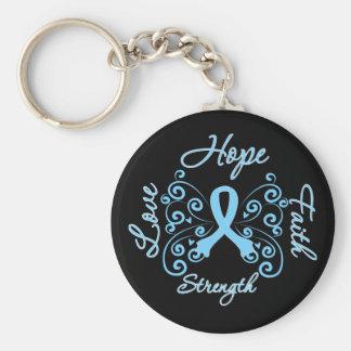 Mariposa del lema de la esperanza de Lymphedema Llavero Personalizado