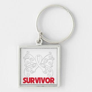 Mariposa del superviviente del cáncer de hueso llavero