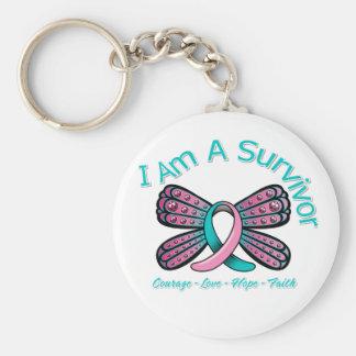 Mariposa hereditaria del cáncer de pecho soy un su llavero redondo tipo pin