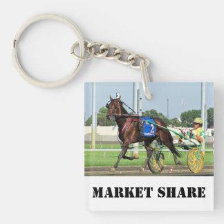 Market Share Key Chain