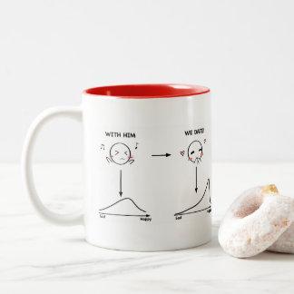 Markov Chain mug of love