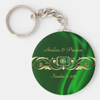 Marquis Green Silk Gold Scroll Keychain