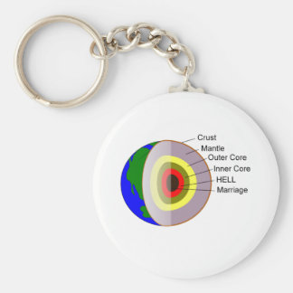 Marriage is worse thenHELL Key Chain