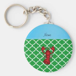 Marroquí conocido personalizado del verde de la la