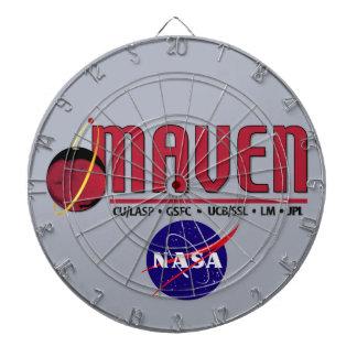 Mars Atmosphere and Volatile EvolutioN MAVEN Dart Boards