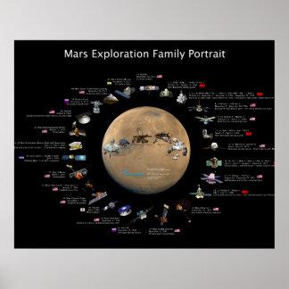 Mars Exploration Family Portrait Poster