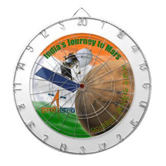 Mars Orbiter Mission: ISRO Dartboard