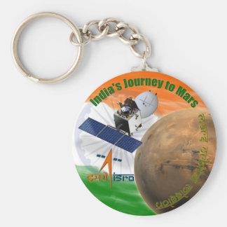 Mars Orbiter Mission: ISRO Keychain