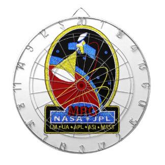 Mars Reconnaissance Orbiter (MRO) Dartboard