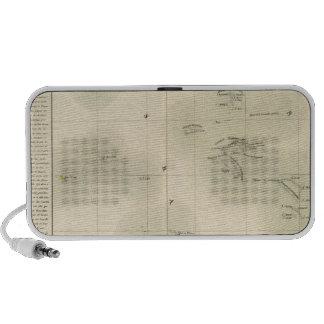 Marshall Islands Oceania no 10 Laptop Speakers