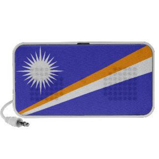 Marshall Islands Speakers