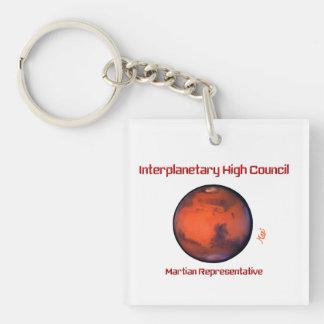 Marte - llavero interplanetario del alto consejo