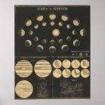 Marte y Júpiter Impresiones