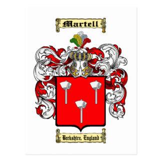 Martell Tarjetas Postales