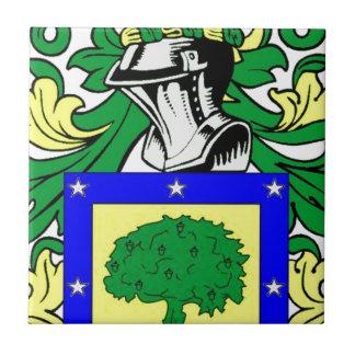 Martinez Coat of Arms Ceramic Tile