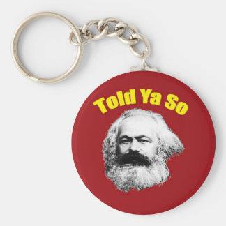 Marx keychain