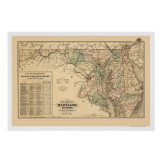 Maryland & Delaware Railroad Map 1876 Posters