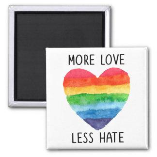 Más amor menos imán del odio