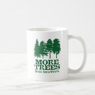 Más árboles taza
