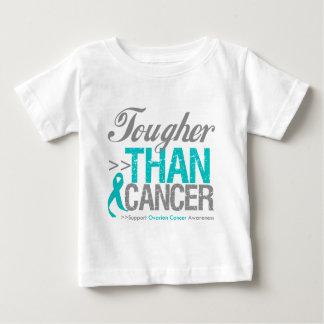 Más duro que el cáncer - cáncer ovárico playera